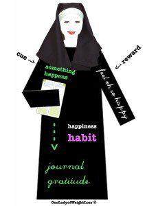 HABIT Journal Gratitude