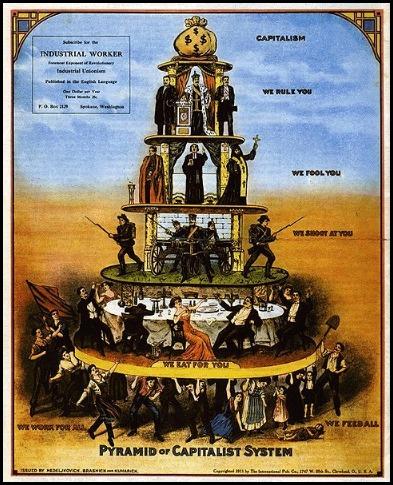 capitalismposter1911.jpg