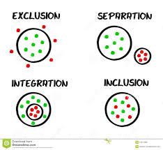 inclusion 2