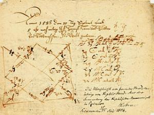 Johannes_Kepler_horoscope