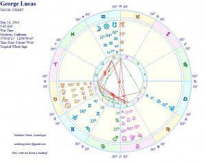 beliefnet astrology matthew currie george lucas whole sign