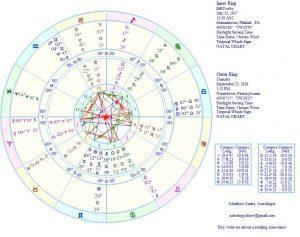 matthew currie bill cosby astrology guilty