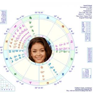 matthew-currie-astrology-sarah hyland