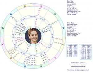 matthew currie astrology emilia clarke