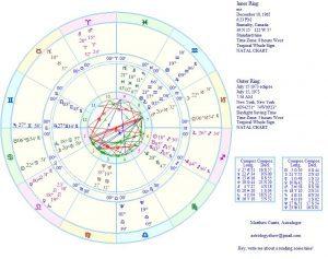 matthew currie astrology near death experience