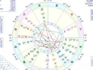 matthew currie astrology tony robbins