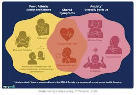 anxiety attack | Terezia Farkas | depression help | Beliefnet