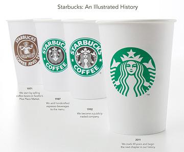 starbucks-logos-5.jpg