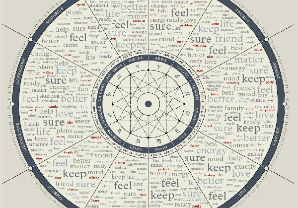 horoscoped.jpg